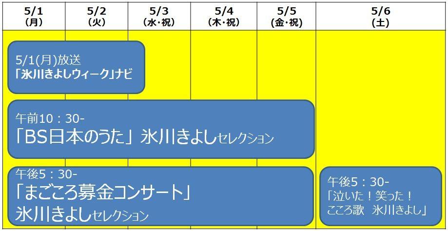 チャンネル銀河 氷川きよしカレンダー